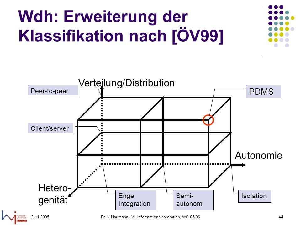Wdh: Erweiterung der Klassifikation nach [ÖV99]